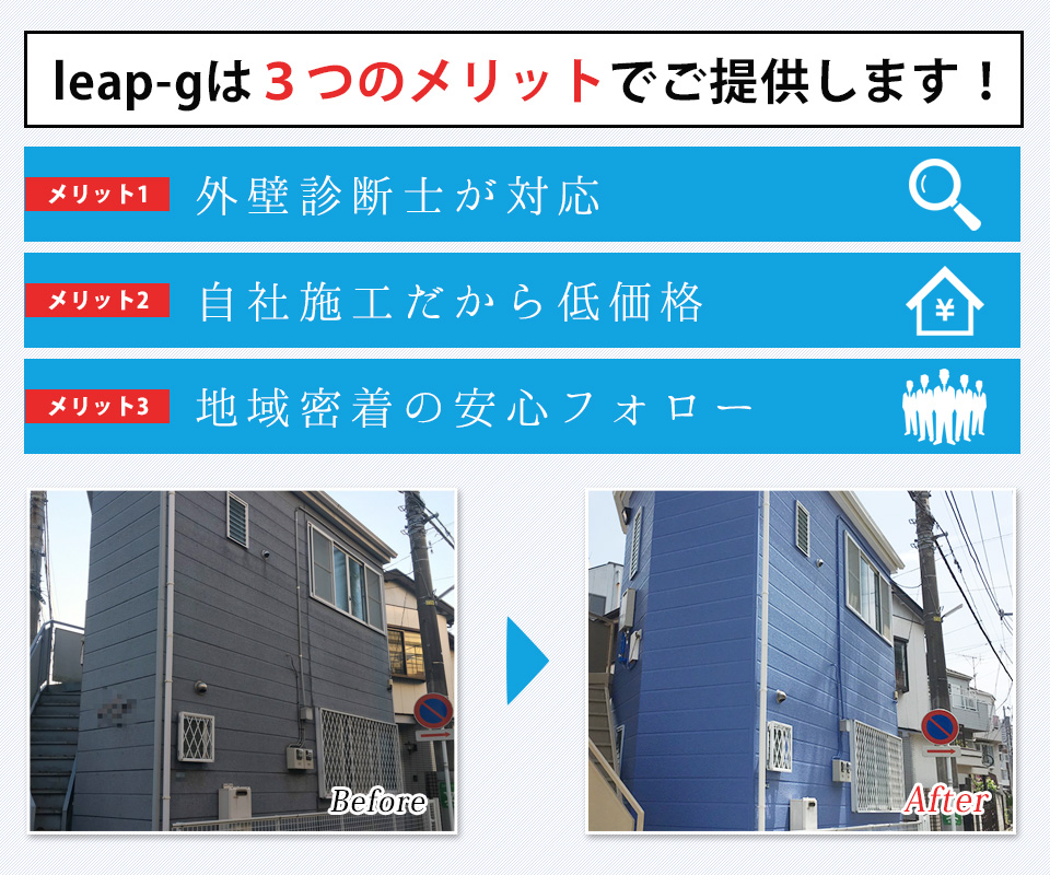 leap-gは3つのメリットでご提供します!
